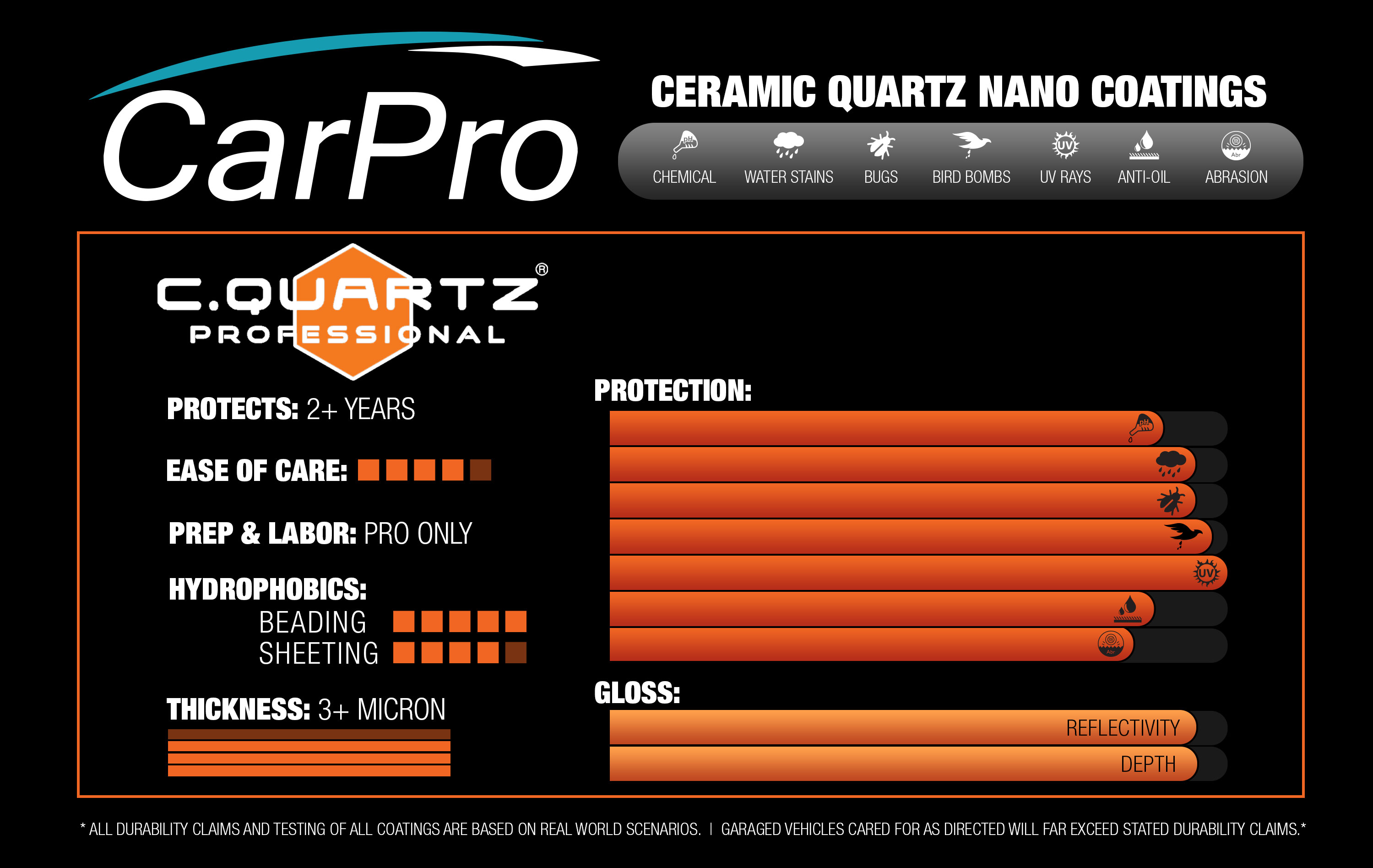 CQuartz Professional Chart